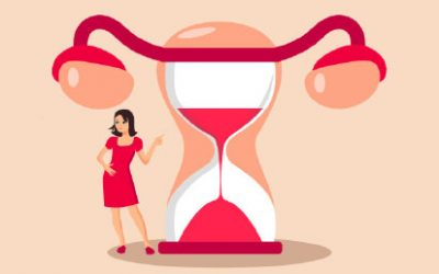 Menopause: Don't Sweat about the Sweats
